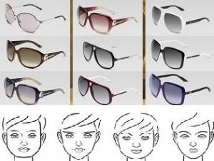 Tipos de Óculos e Tipos de Rostos